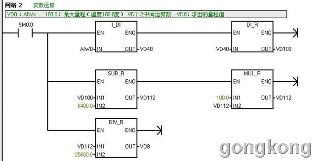 传感变送器将这二种信号输送给PLC,PLC再通过模拟量输入模块,再将这二种信号转换为与之成比例变化的数字量,以PT100温度传感变送器为例,其测量温度范围为0~100度,对应输出为4~20ma电流信号,即0度对应输出电流为4 ma,100度对应输出电流为20 ma,该信号输送给S7-200的模拟量输入输出模块EM235。此时应将EM235的模拟量输入设置为0~20ma,这样当输入0~20ma信号给EM235的模拟量输入端时,EM235将其电流信号转换为0~32000的数字量。即:1ma对应数字量为:320