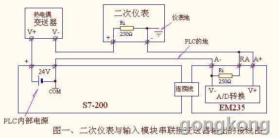 工控plc擂台第86-plc连接热电偶的问题