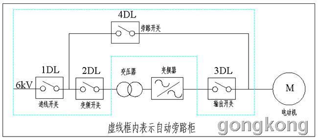 高压变频器原理和设计方案-专业自动化论坛-中国工控