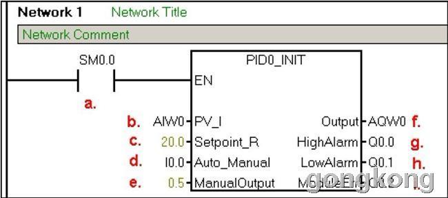 求助!!急!!!!PID算法的输出如何与PWM的占空比相对应