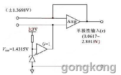 可多路选择16通道输入,快速转换时间运行在25 mhz,adc时钟或12.