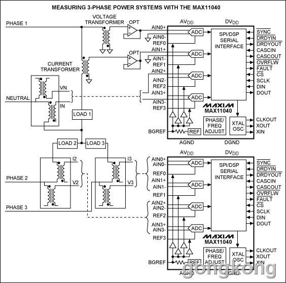 电路(驱动器,变压器,输入滤波器等)引入的相位偏移