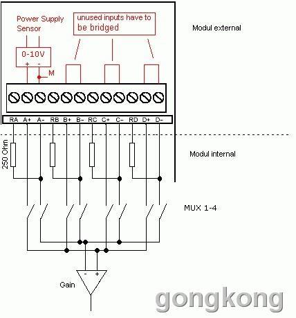 s7200模拟量转换库_SIMATIC S7-200 模拟量模块的注意事项-专业自动化论坛-中国工控网论坛