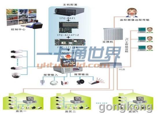 基于物联网智能监狱管理系统项目解决方案-专业自动