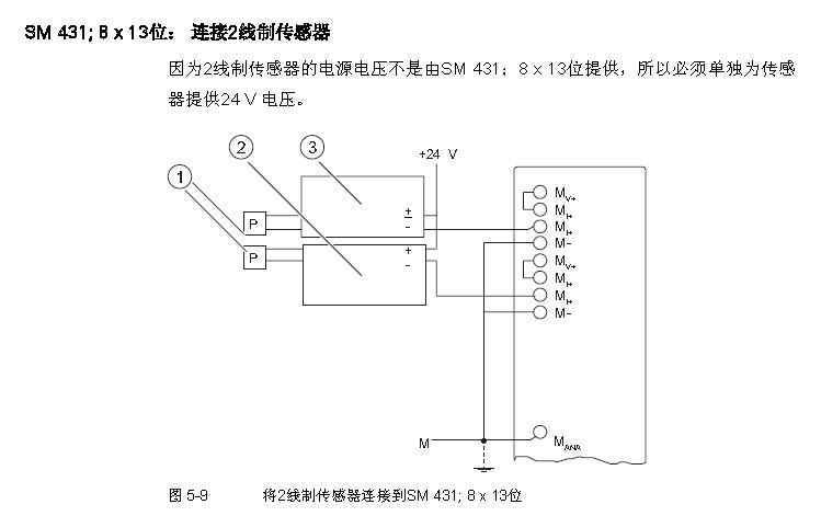 6es7 431-1kf10-0ab0前连接器怎么接线