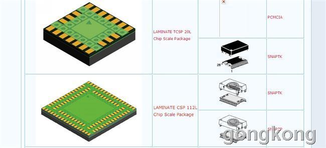 电子原件-主要电子元件封装图