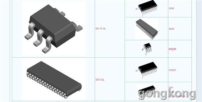 主要电子元件封装图-专业自动化论坛-中国工控网
