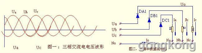 其负载的电流是直流电,而火线与零线电流仍是完整的正弦波交流电,如3