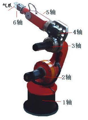 小型简单6度自由机械手-专业自动化论坛-中国工控网