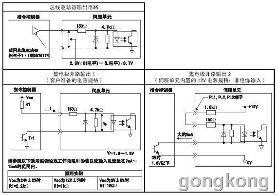 指令控制器侧的指令脉冲,偏移脉冲清除信号的输出电路