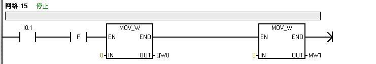 2、编程技巧二:本程序的10路输出皆选用同样的控制电路,即:用SR触发器指令组成的双稳态触发电路,再在其S、R触发支路各串接一个比较指令,其比较指令分别为MB10与数1、210比较,该10路双稳态均由T102的后沿脉冲同时触发。这样处理使10路双稳态电路变为有条件触发,即每次触发时,10路只会有一路被触发,使其双稳态输出翻转。而其余9路保持原状态不变。见网络5~14: 比如当连续按3下按钮,使MB10=3,当T102的后沿出现去触发10路双稳态电路时,只有第3路的比较指令(MB10与3比较)相等容许其通