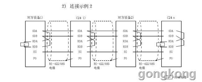西门子触摸屏mp277与三菱qj71c24n通讯的连接线应该