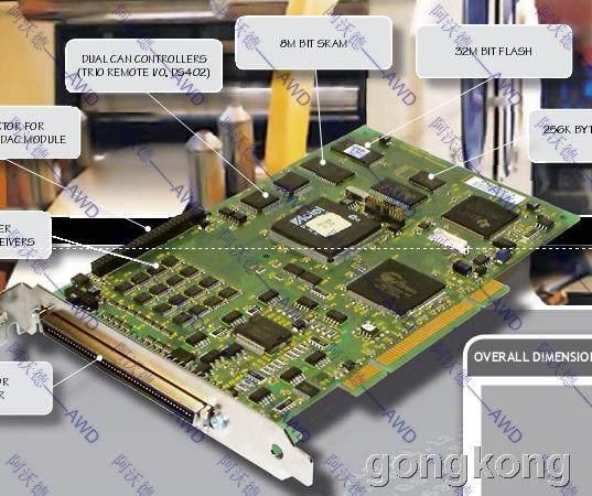 参数与a5 完全相同;高性价比,位置模式-脉冲专用型,简化控制和接线