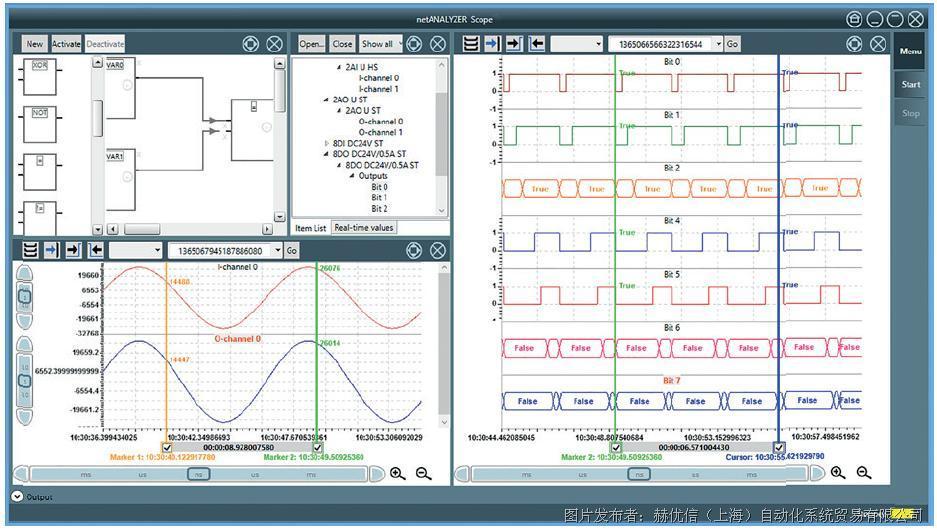 德国赫优讯netANALYZER Scope示波器软件