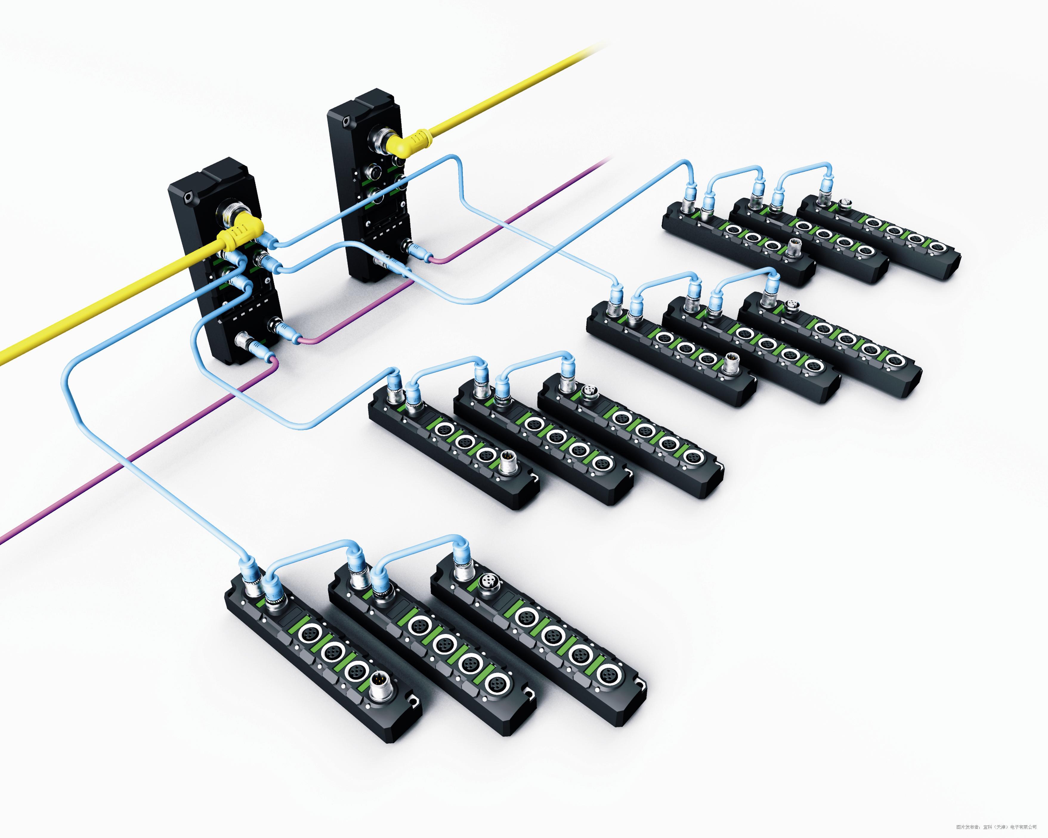 宜科为 Spider67可扩展工业总线分布式I/O