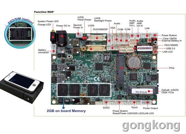 5寸工业级主板,板载 ddr3 2g内存;intel atom n2600  1.