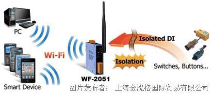 泓格科 WF-2051无线产品