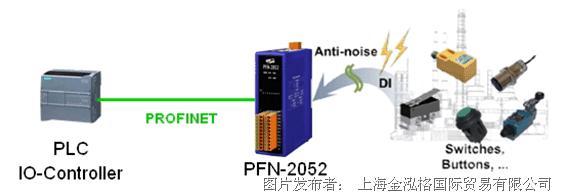 泓格科技 PFN-2052 的PROFINET I/O板卡