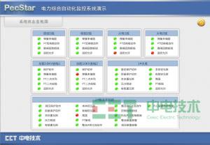 中电技术公司 PecStar  Classic精典版组态软件