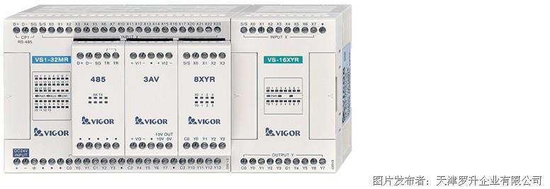 丰炜 VS1系列PLC