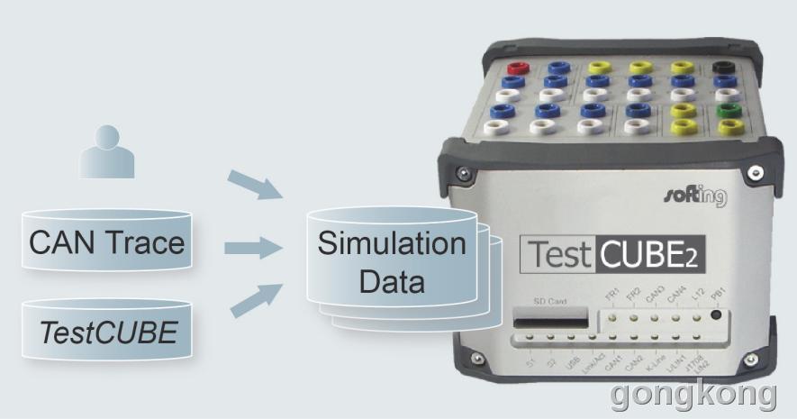 风丘科技 TestCUBE2可配置ECU诊断仿真工具