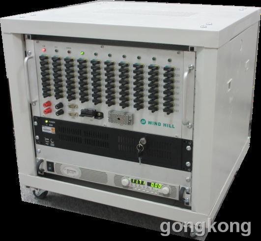 风丘科技 HiL中硬件架构及软件架构